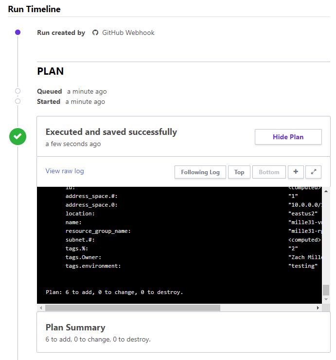 Plan Success